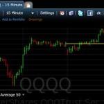 Gráficos gratis en tiempo real de la evolución de sus inversiones en acciones y valores