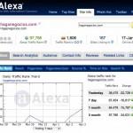 Gracias por su preferencia, superamos la barrera de los 100 mil en el ranking de Alexa