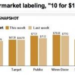 Una nueva estrategia de ventas que viene funcionando, la estrategia de 10 por 10