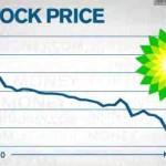 Un ejemplo de como invertir en acciones y ganar dinero en la Bolsa de Valores, el caso de BP (British Petroleum)
