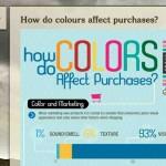 Cómo los colores afectan el proceso de compra venta de productos, neuromarketing en acción
