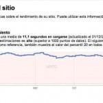 Mejora en la velocidad de Haga Negocios luego de eliminar botones de directorios de blogs