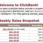 La venta de productos afiliados como alternativa a ganar dinero con solo avisos de Google Adsense