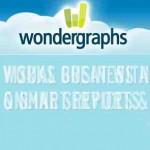 Wondergraphs, un website para hacer gratis gráficas de tu idea de negocios para analizar como hacer que tu inversión sea más rentable