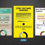 Infogram un programa online para hacer infografías, charts o cuadros para aclarar y visualizar tus ideas de negocios