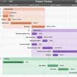 OmniPlan una aplicación para administrar proyectos con Gantt Chart para Mac y iPad