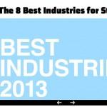 Las mejores industrias o mercados en los cuales se puede empezar una idea de negocios
